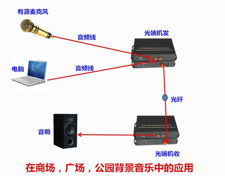 4路音频光端机.jpg